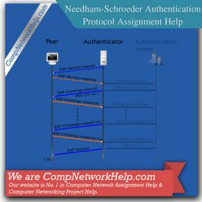 Needham-Schroeder Authentication Protocol Assignment Help